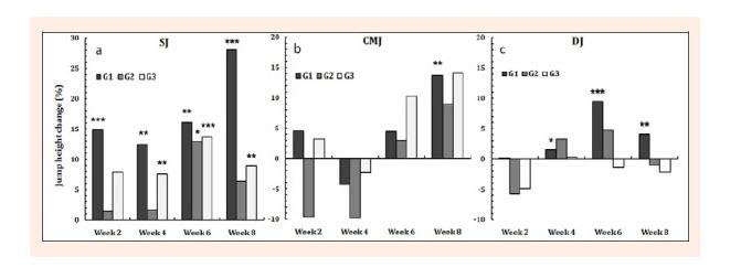 Эффективность EMS-тренировок в легкой атлетике (исследование)2