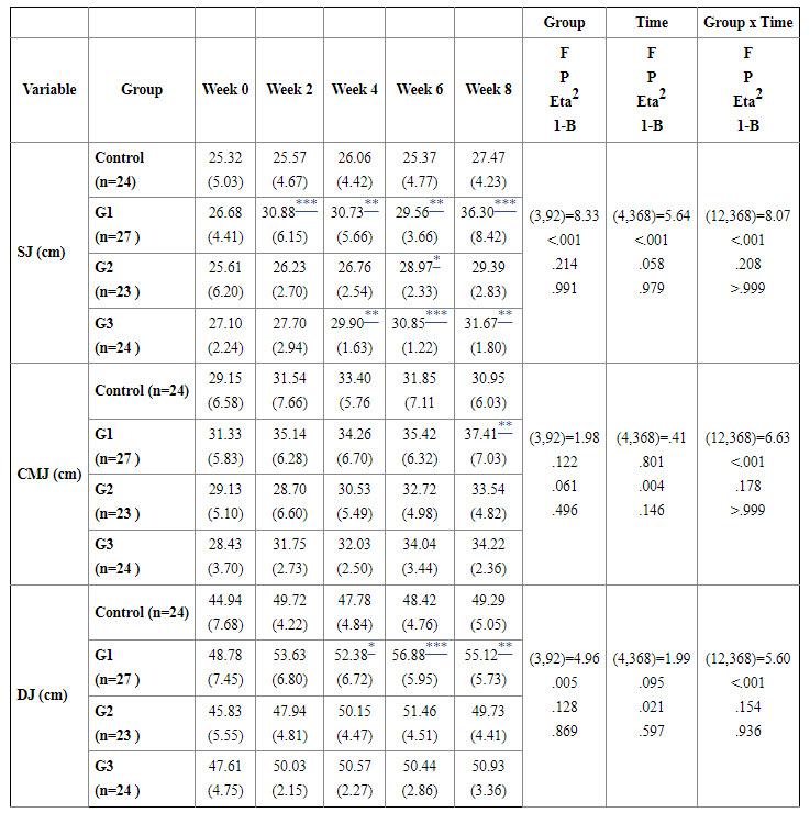 Эффективность EMS-тренировок в легкой атлетике (исследование)