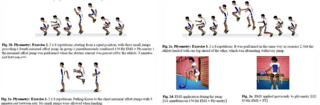 Плиометрические упражнения с применением EMS